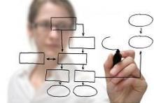 Seminario Gerencia de Proyectos basado en PMI